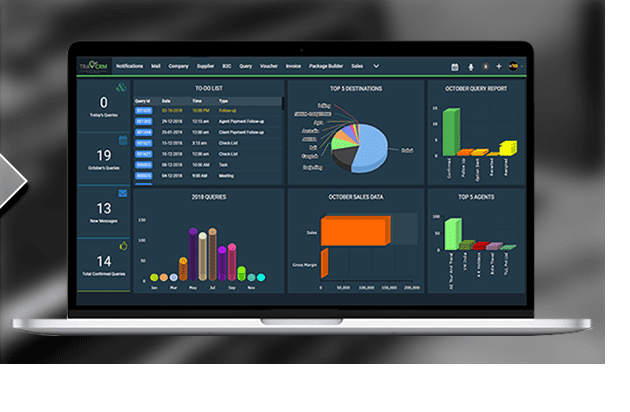 Best travel crm Dashboard